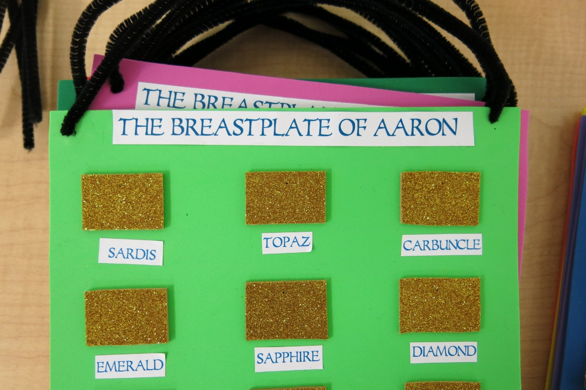 The Breastplate Of Aaron